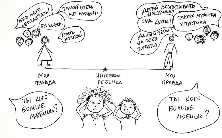 развод и дети. рис. 002