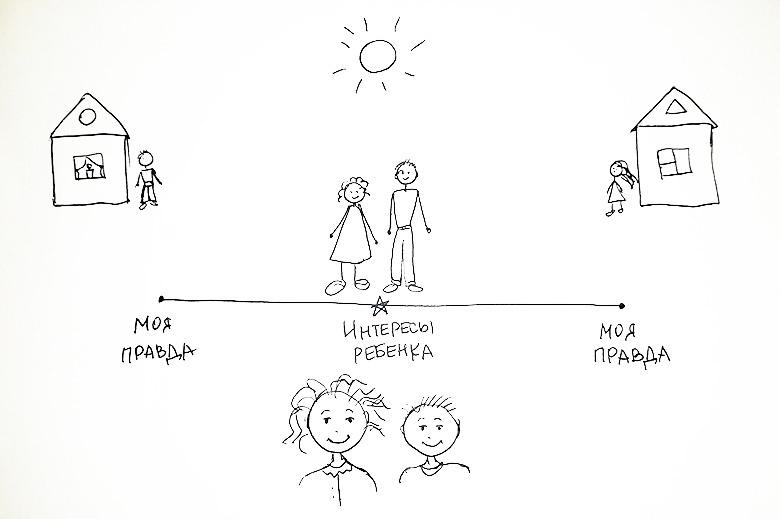 развод и дети. рис. 004
